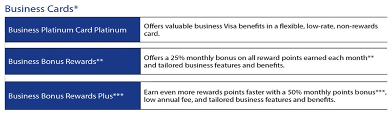 Business credit cards royal banks of missouri 25 more points each month you earn 1 point for every net 1 you spend plus an additional 25 bonus on all points earned that month thats the reheart Gallery
